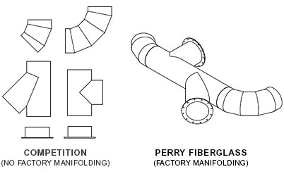 Perry Fiberglass Products manufactures high quality FRP Ductwork